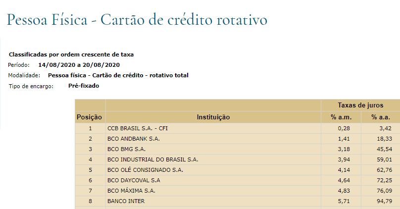 cartao-de-credito-parcelamento-2