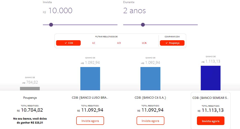 Print da tela do Simulador Renda Fixa da Corretora Rico
