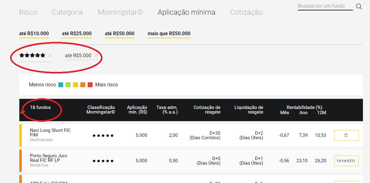Print 1 sobre Comparador de Fundos na XP corretora