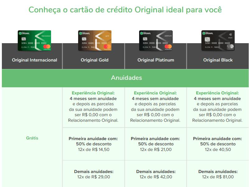 imagem que mostra os tipos de cartões de crédito do banco original