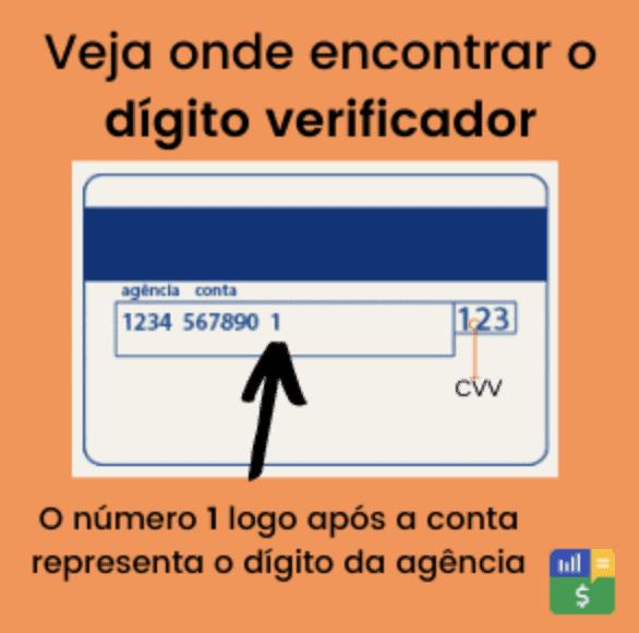 Ilustração sobre como encontrar o dígito da agência Itaú