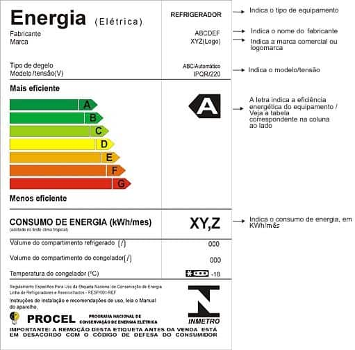 selo procel de economia de energia