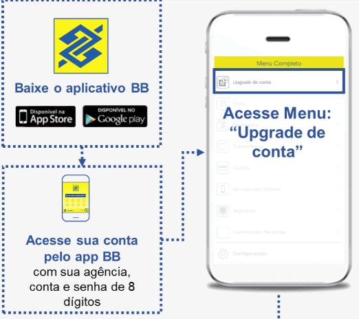 Como Transformar Conta Poupança em Conta Corrente no Banco do Brasil?