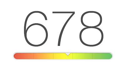 Saiba o que é e como funciona o Credit Score