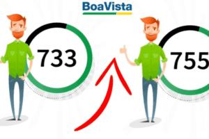 Ilustração sobre o Boa Vista Score, principais vantagens e como aumentá-lo
