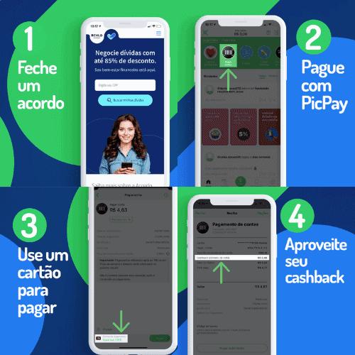 imagem mostrando o passo a passo de como ganhar cashback com renegociação de dividas pelo app do picpay