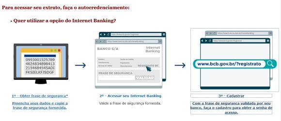 O que é Registrato? Como descobrir Conta Bancárias e Empréstimos?