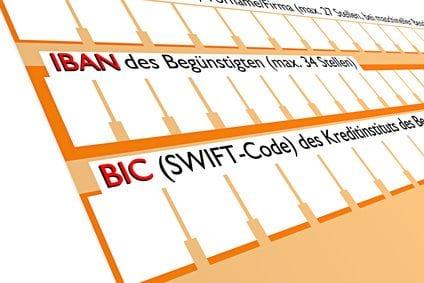 O que é o Código Swift? Como saber a identificação do meu banco?