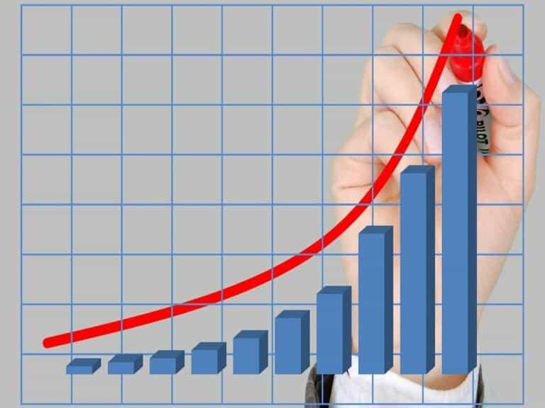 mão com uma caneta desenha uma curva vermelha ascendente em cima de um gráfico ascendente que mostra o aumento de ganhos do rendimento do tesouro direto