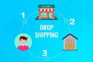 funcionamento do dropshipping em 3 etapas com um desenho representando o cliente, outro a loja e outro o fornecedor