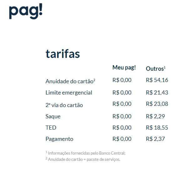 Tarifas zeradas do Meu Pag! publicadas no site oficial