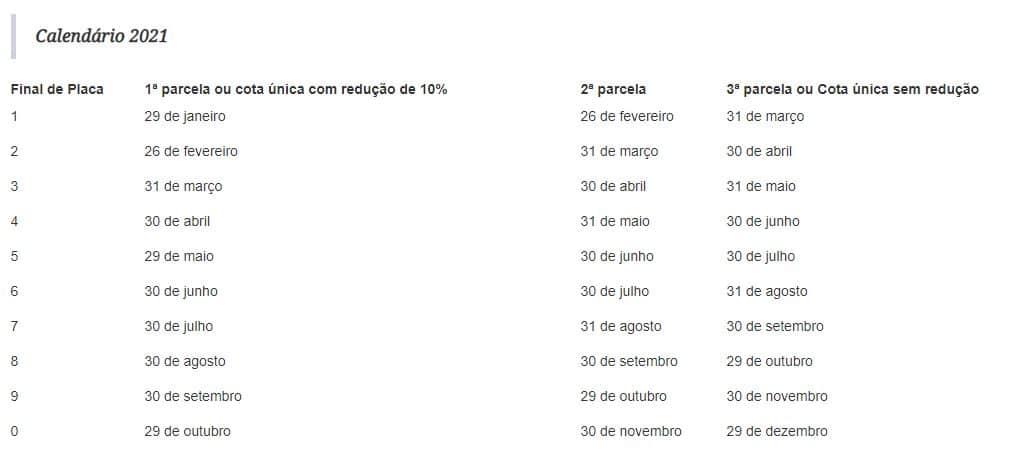 Calendário de parcelamento IPVA na Paraíba