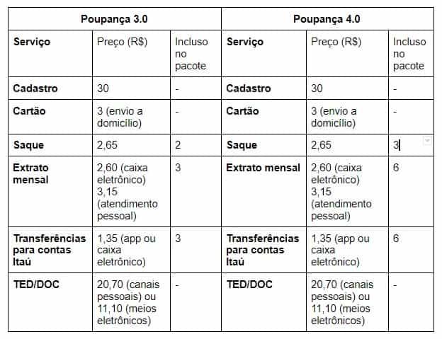 poupanca-itau-2