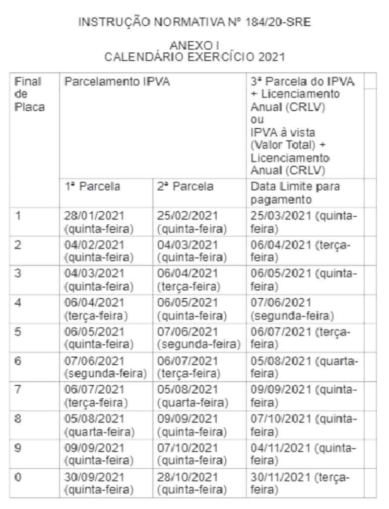 Anexo I da Instrução Normativa que define datas em 2021 para o pagamento do Imposto sobre a Propriedade de Veículos em Goiás