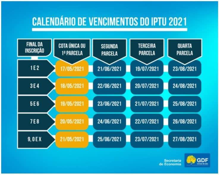 calendário de vencimentos do IPTU Brasília em 2021