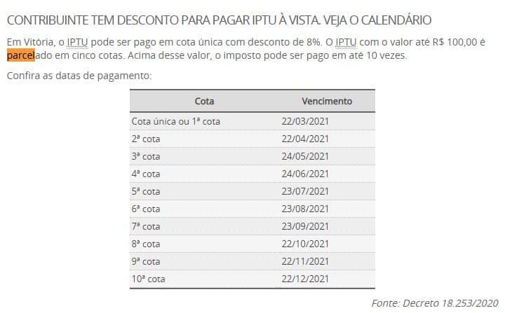 Calendário do IPTU 2021 em Vitória
