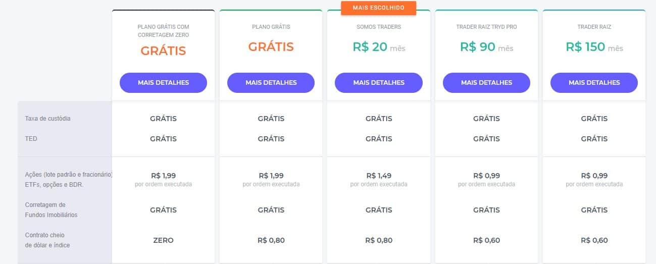 tabela de custos da Modalmais, uma das melhores corretoras de valores do Brasil