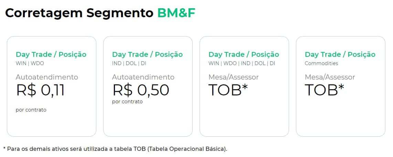 Corretagem Segmento BM&F na Terra Investimentos