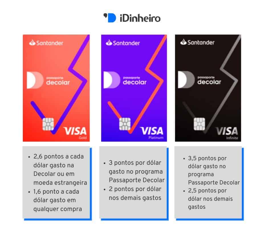 Pros-e-contras-cartao-Decolar-Santander-1