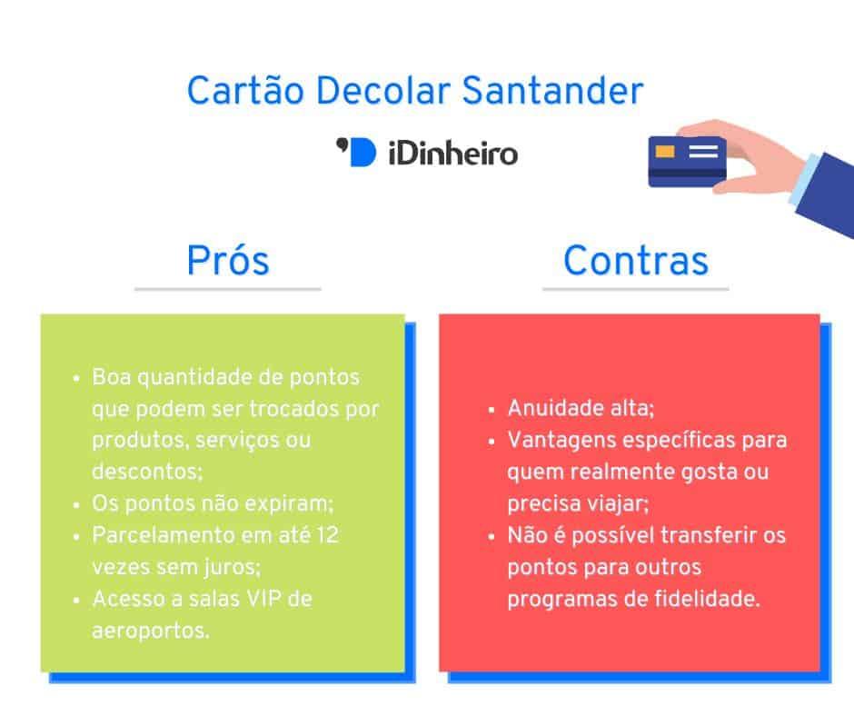 Pros-e-contras-cartao-Decolar-Santander
