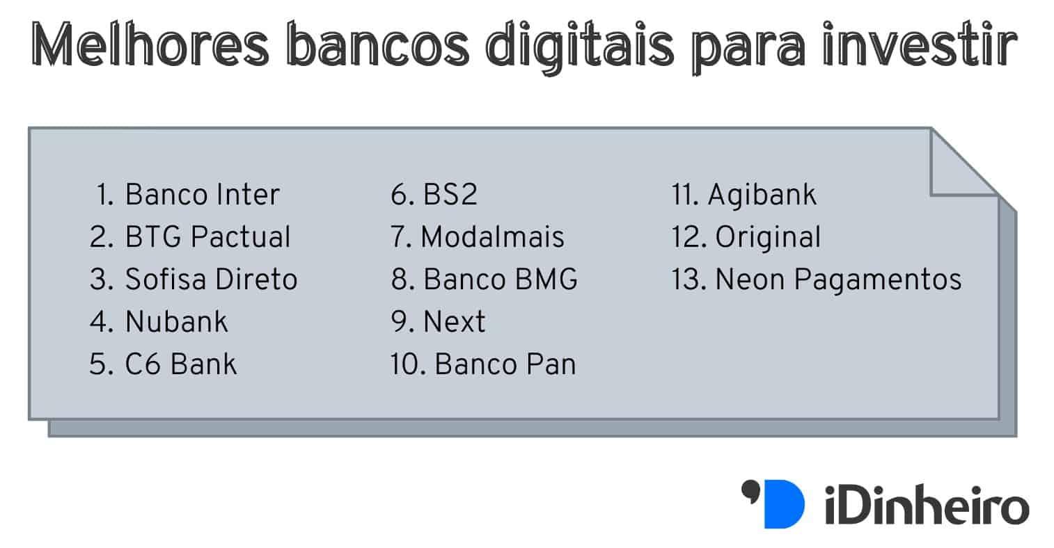 lista dos melhores bancos digitais para investir
