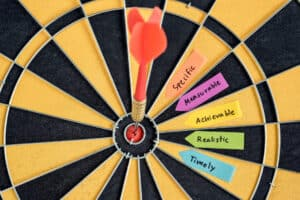 quadro de alvo com um dardo no meio e cinco papéis escrito o significado das metas smart
