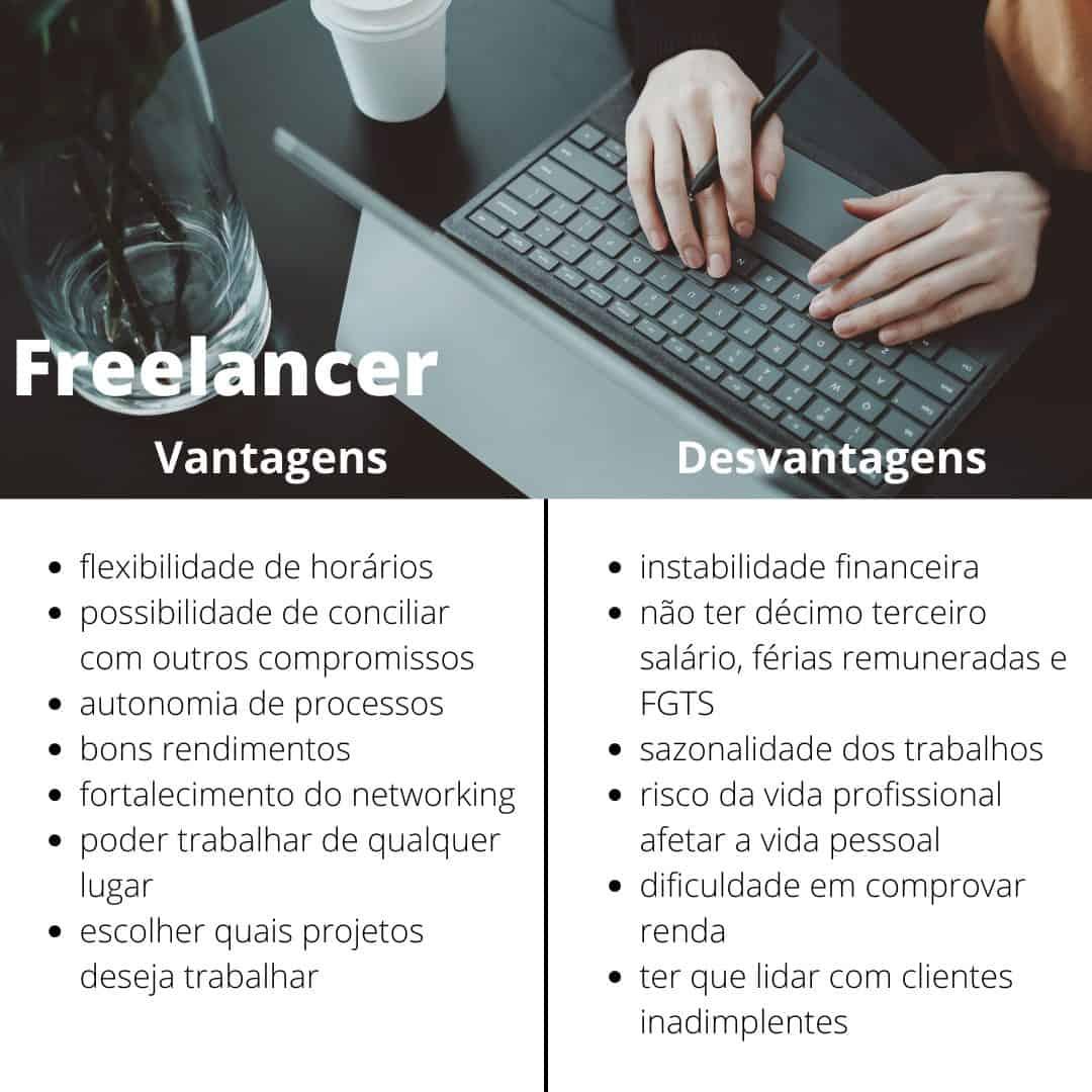 vantagens e desvantagens do Freelancer