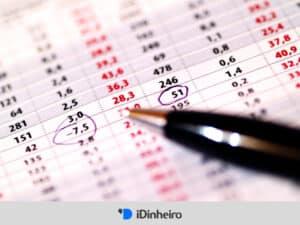 imagem de números representando a tabela igp-di