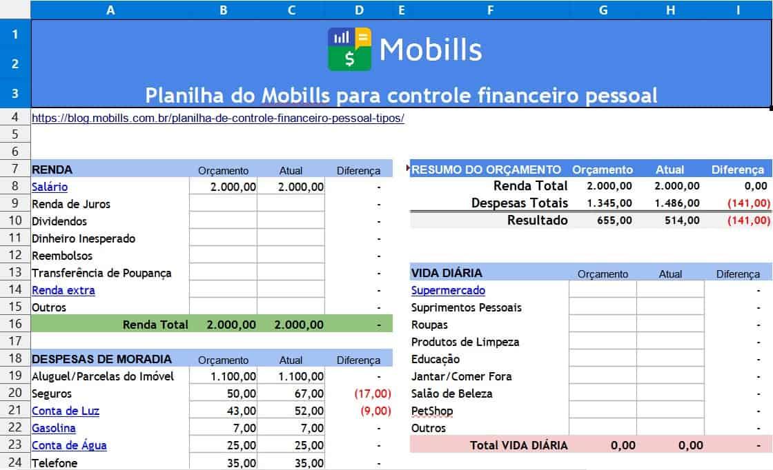 planilha de controle financeiro pessoal do mobills
