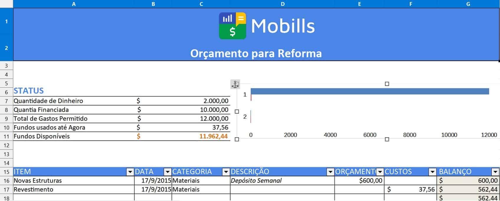 planilha de orçamento para reforma do Mobills
