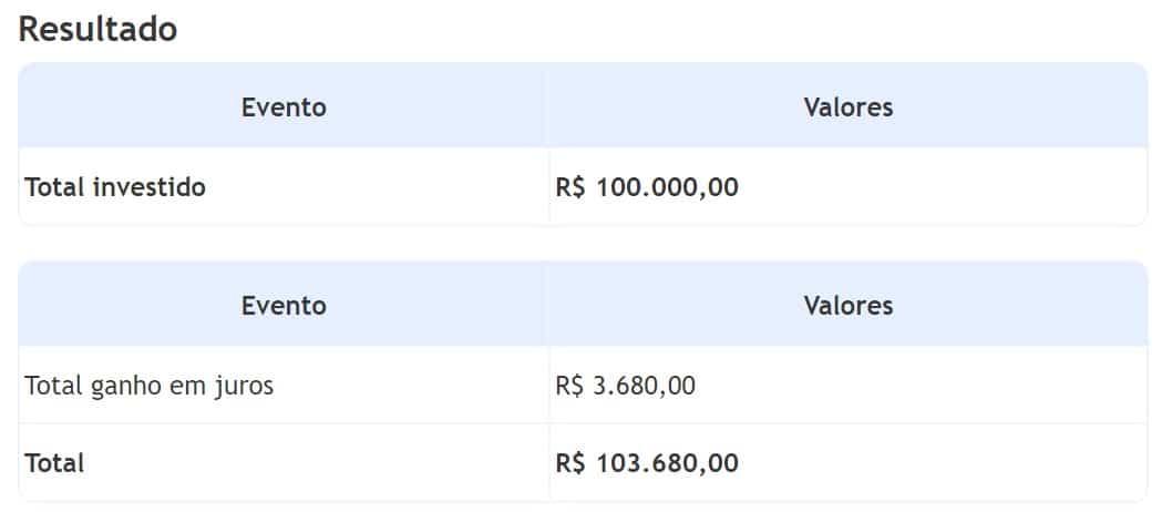 100-mil-reais-na-poupanca
