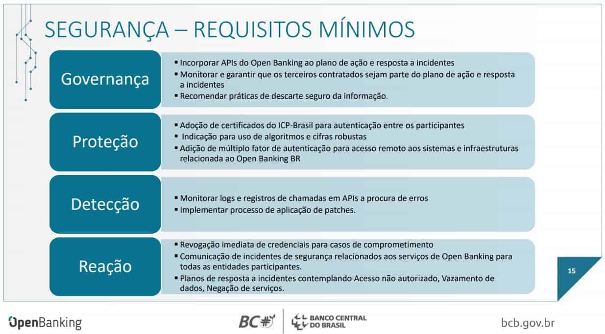 segurança do open banking