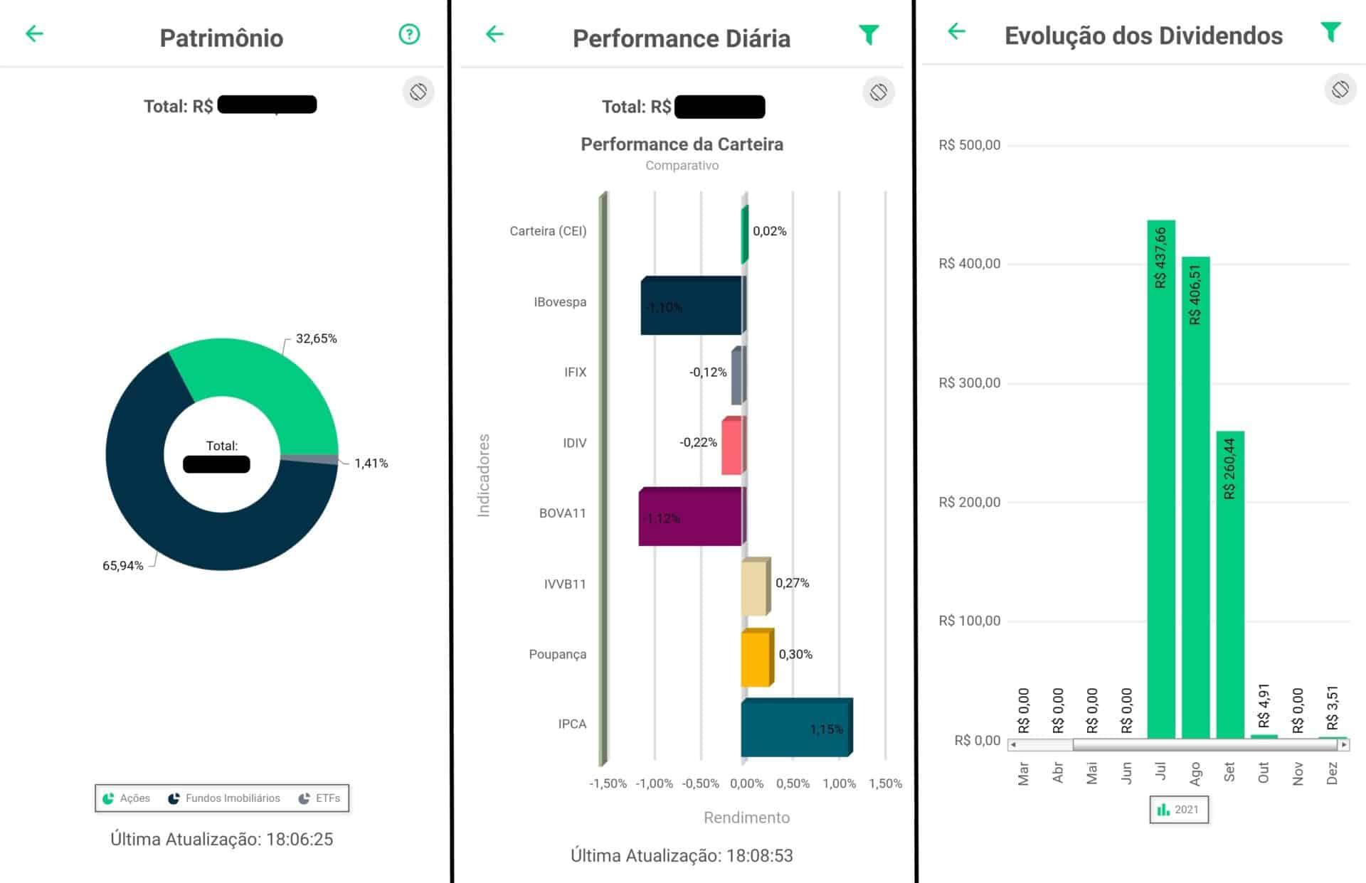 exemplos de gráficos do aplicativo de investimentos